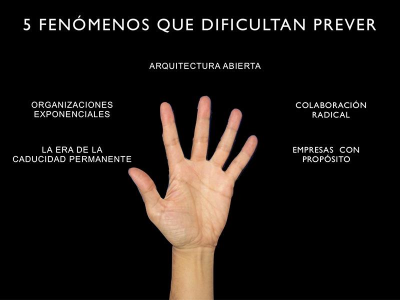 5 fenomenos que dificultan prever